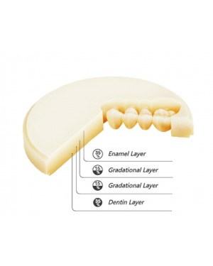 Huge Zirconia Multi-layered High Translucency MHT-A Light - 98mm x 20mm - Each